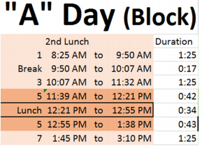 MOS About Block Schedule