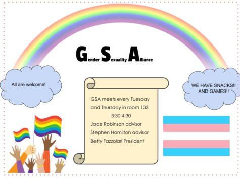 GSA - Update October 2021